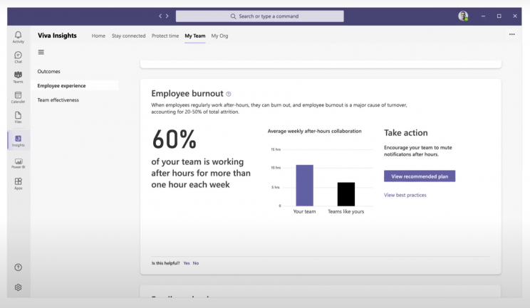 Microsoft Viva Manager and Leader Insights Features